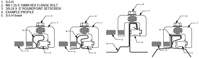 Die H-Klemmen sind für unterschiedliche Falztypen geeignet. Platzierung und Montage wie folgt: