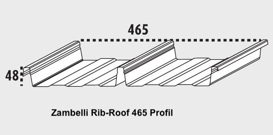 RIB-ROOF 465 Profil